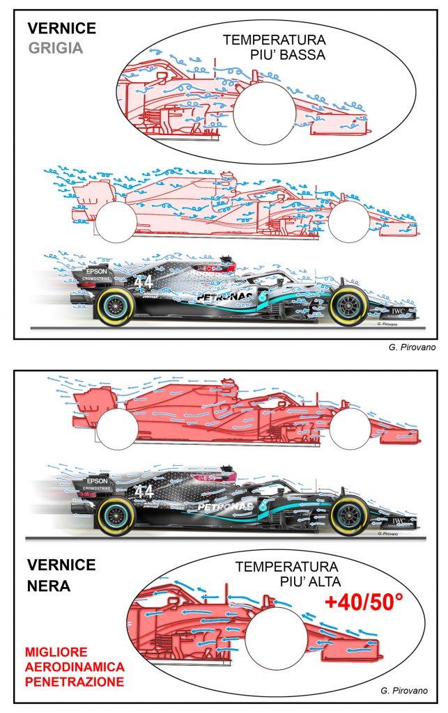 F.1 GP Austria, dalla lotta al razzismo la furbata Mercedes sul colore: recuperato 1 punto di Cx!